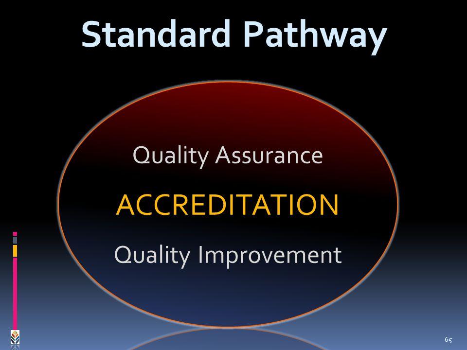 Standard Pathway 65