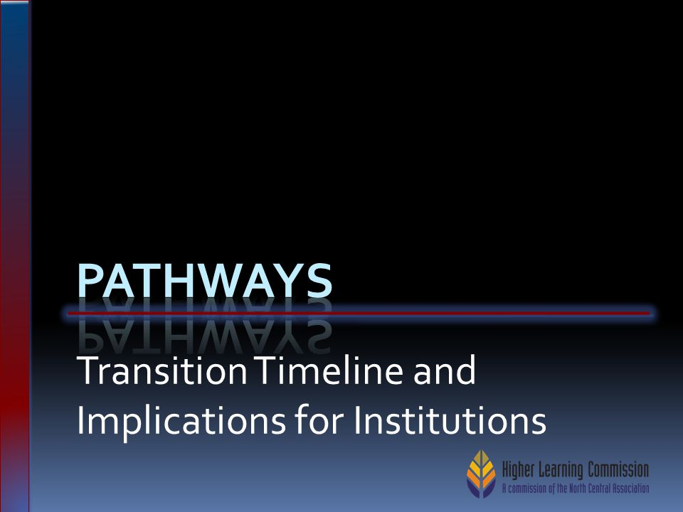 Transition Timeline and Implications for Institutions