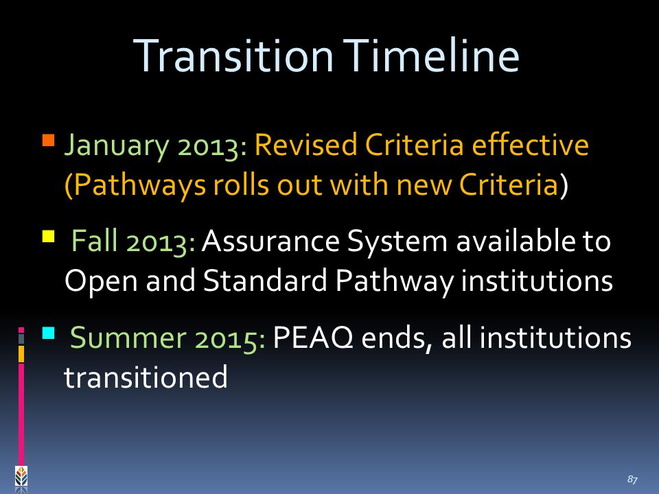 January 2013: Revised Criteria effective (Pathways rolls out with new Criteria) Fall 2013: Assurance System available to Open and Standard Pathway institutions Summer 2015: PEAQ ends, all institutions transitioned Transition Timeline 87