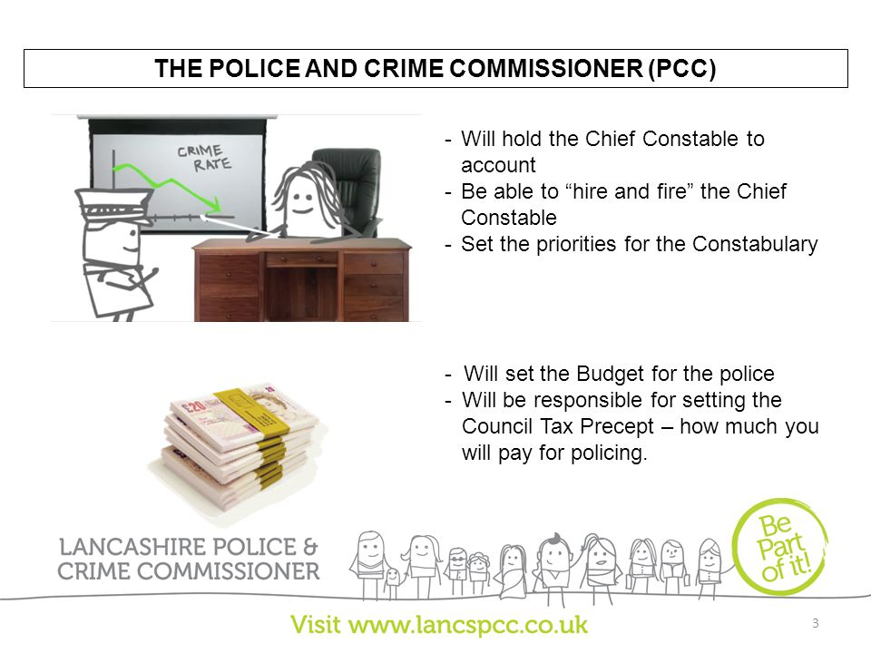 THE POLICE AND CRIME COMMISSIONER (PCC) -Will hold the Chief Constable to account -Be able to hire and fire the Chief Constable -Set the priorities for the Constabulary - Will set the Budget for the police -Will be responsible for setting the Council Tax Precept – how much you will pay for policing.
