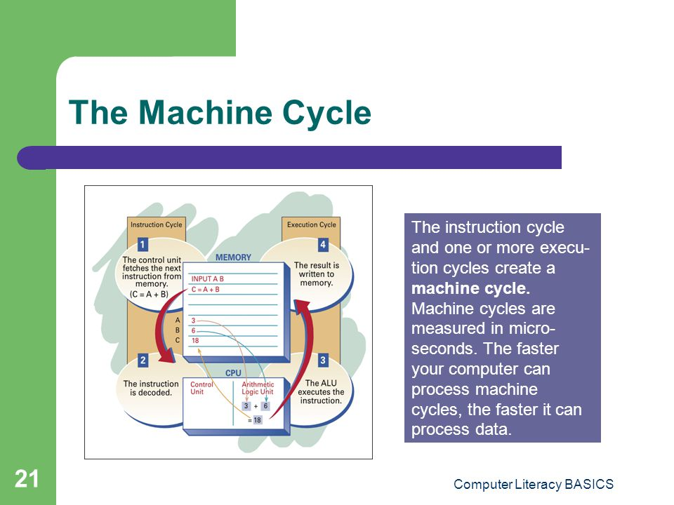 Computer Literacy BASICS 21 The Machine Cycle The instruction cycle and one or more execu- tion cycles create a machine cycle.