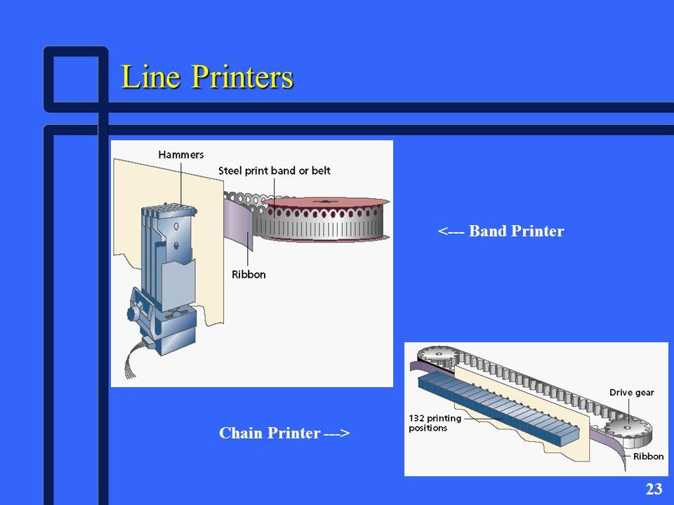 23 Line Printers Chain Printer ---> <--- Band Printer