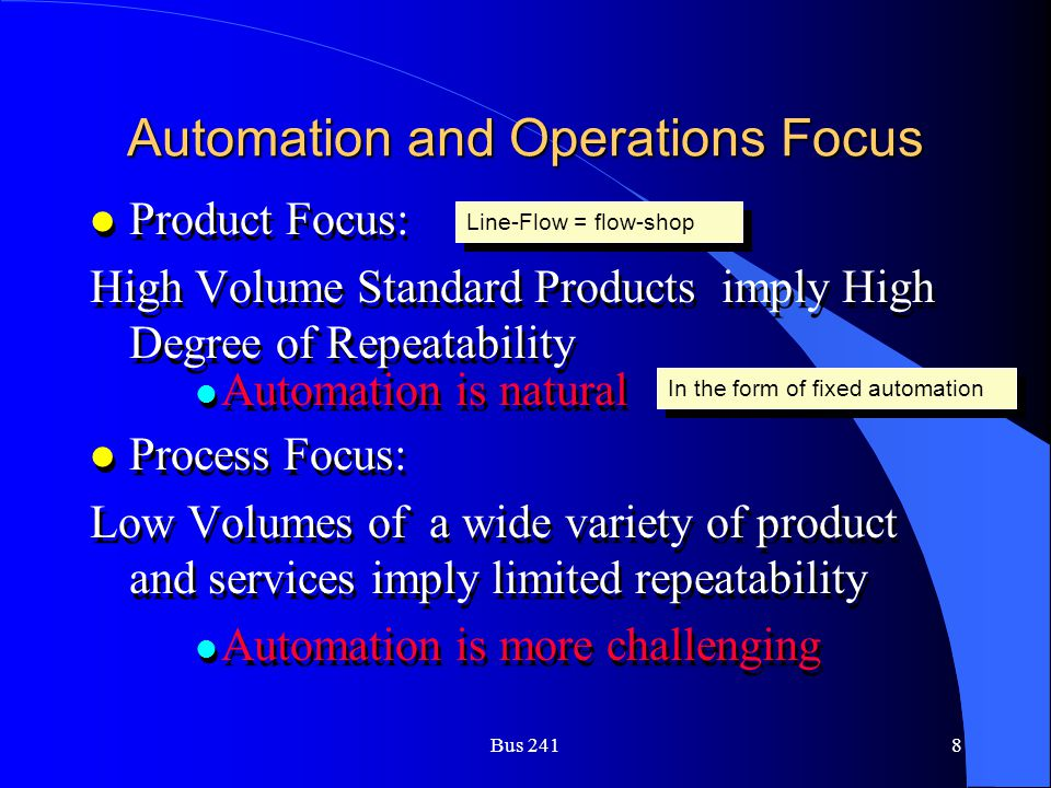 Bus 2419 Fixed Automation Automation of the processes and transfer of parts among stations.
