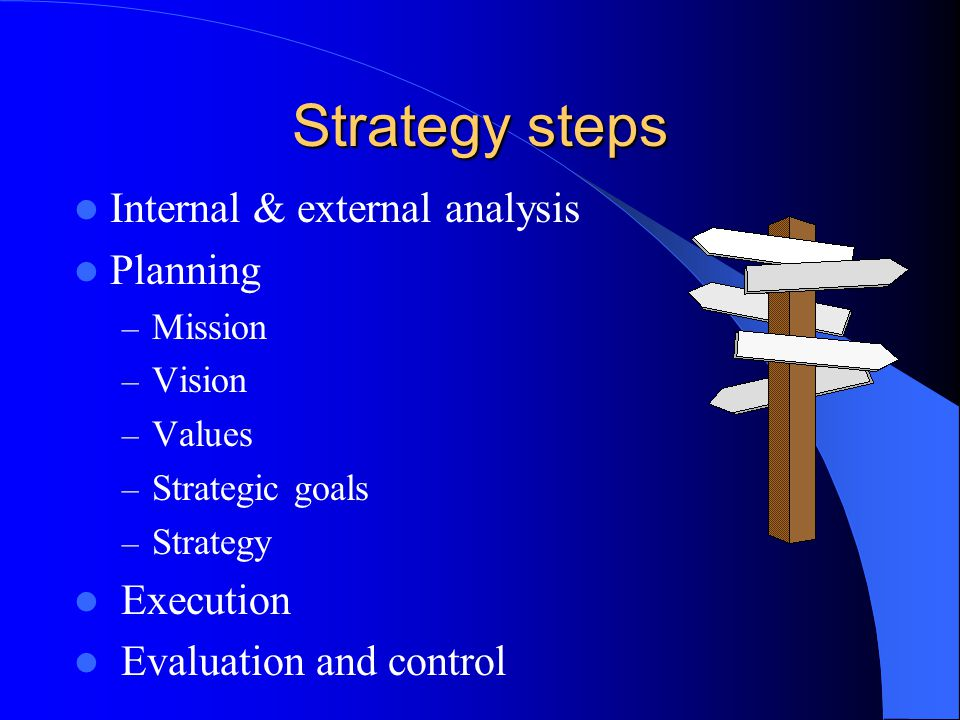 Strategy steps Internal & external analysis Planning – Mission – Vision – Values – Strategic goals – Strategy Execution Evaluation and control