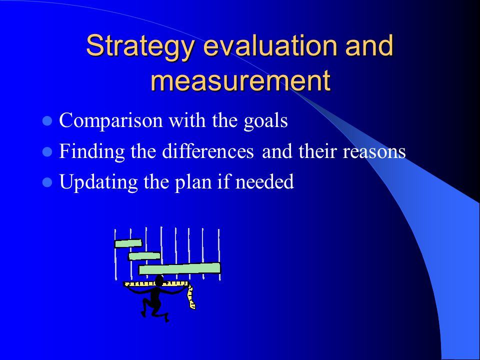 Strategy evaluation and measurement Comparison with the goals Finding the differences and their reasons Updating the plan if needed