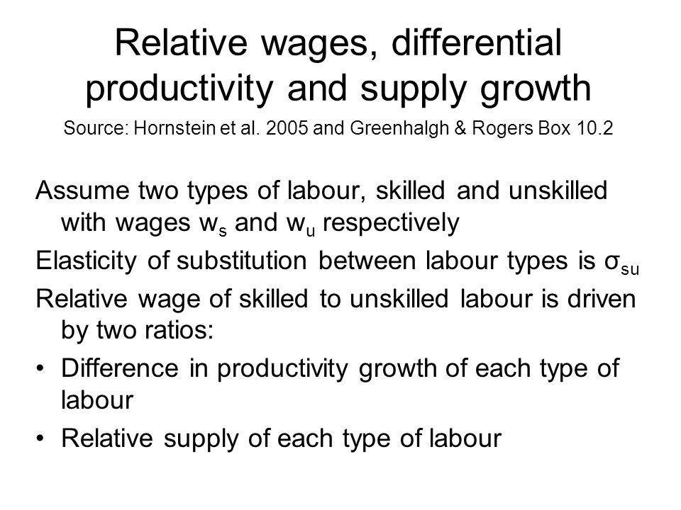 Relative wages, differential productivity and supply growth Source: Hornstein et al.