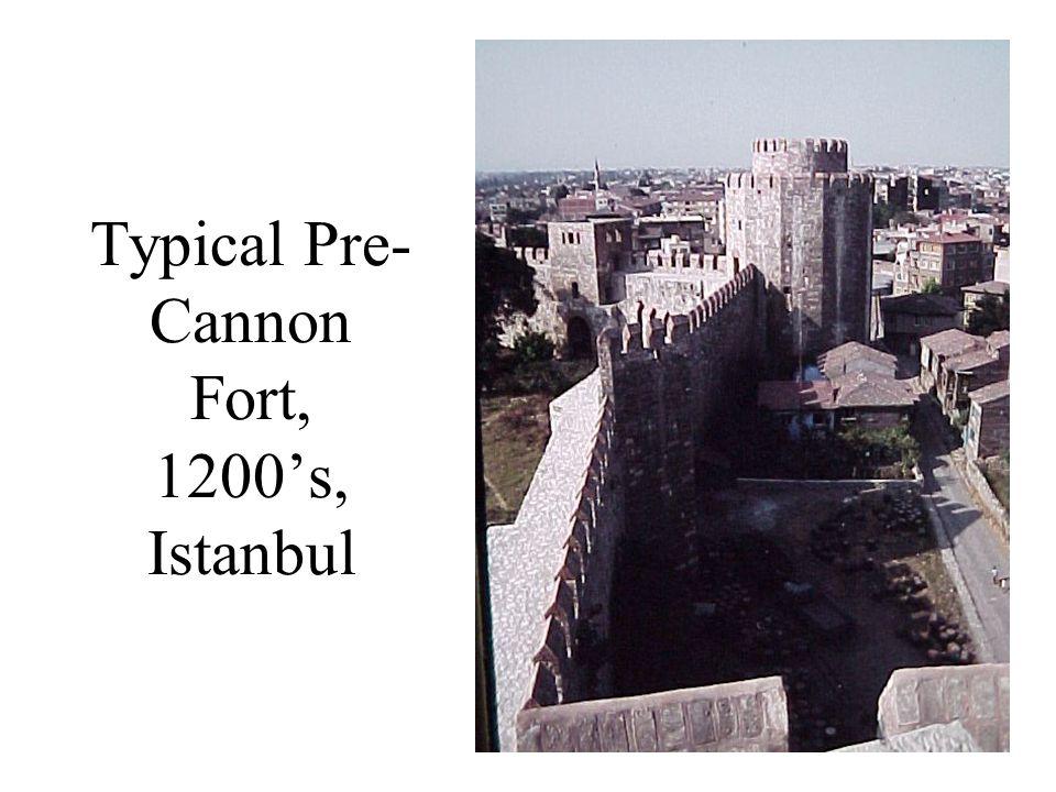 Fortified Town, Nicosia, Cyprus
