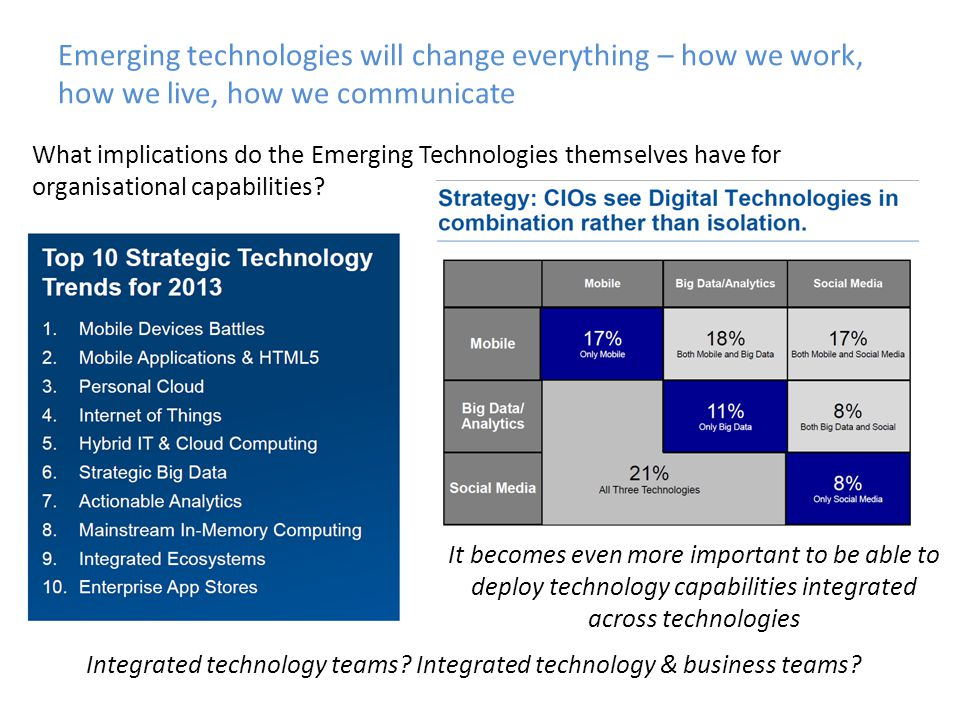 Emerging technologies will change everything – how we work, how we live, how we communicate What implications do the Emerging Technologies themselves