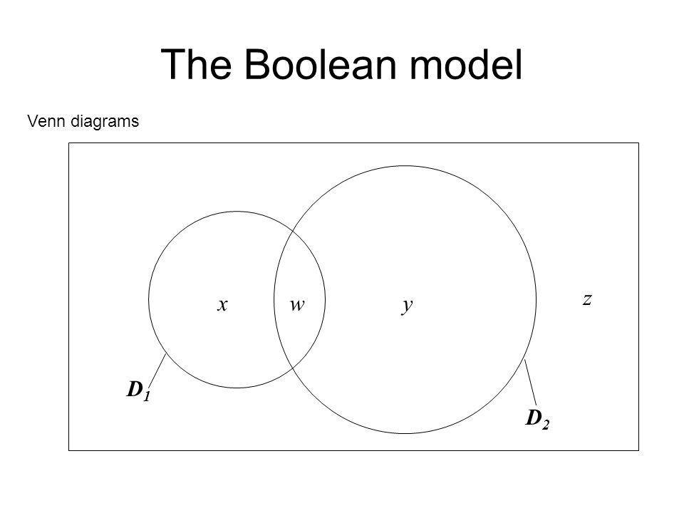 The Boolean model xwy z D1D1 D2D2 Venn diagrams