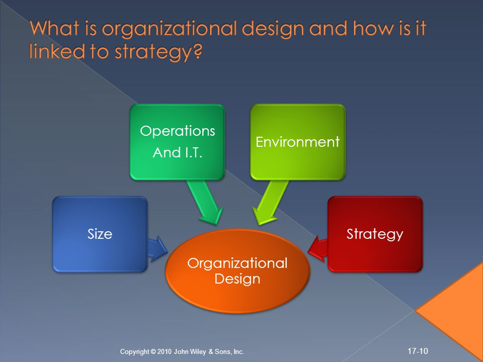 Copyright © 2010 John Wiley & Sons, Inc. Organizational Design Size Operations And I.T.