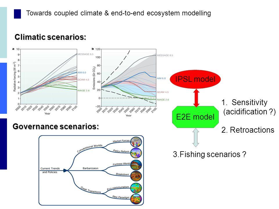 Climatic scenarios: Climatic scenarios: Governance scenarios: IPSL model 3.Fishing scenarios .
