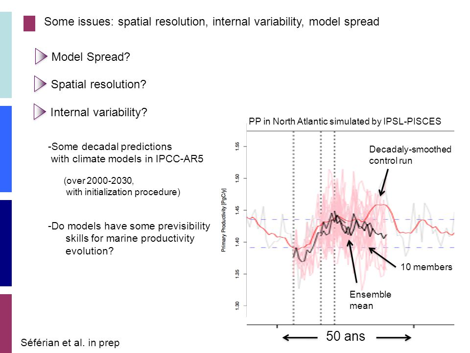 Some issues: spatial resolution, internal variability, model spread Model Spread.