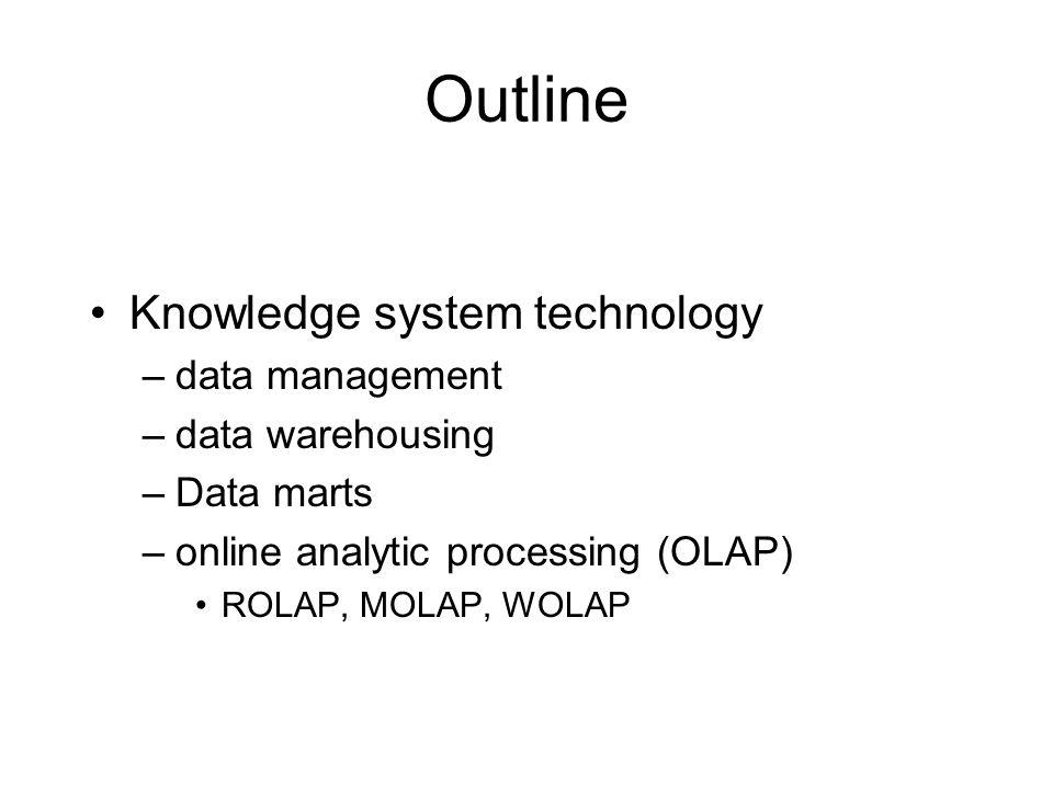 Outline Knowledge system technology –data management –data warehousing –Data marts –online analytic processing (OLAP) ROLAP, MOLAP, WOLAP