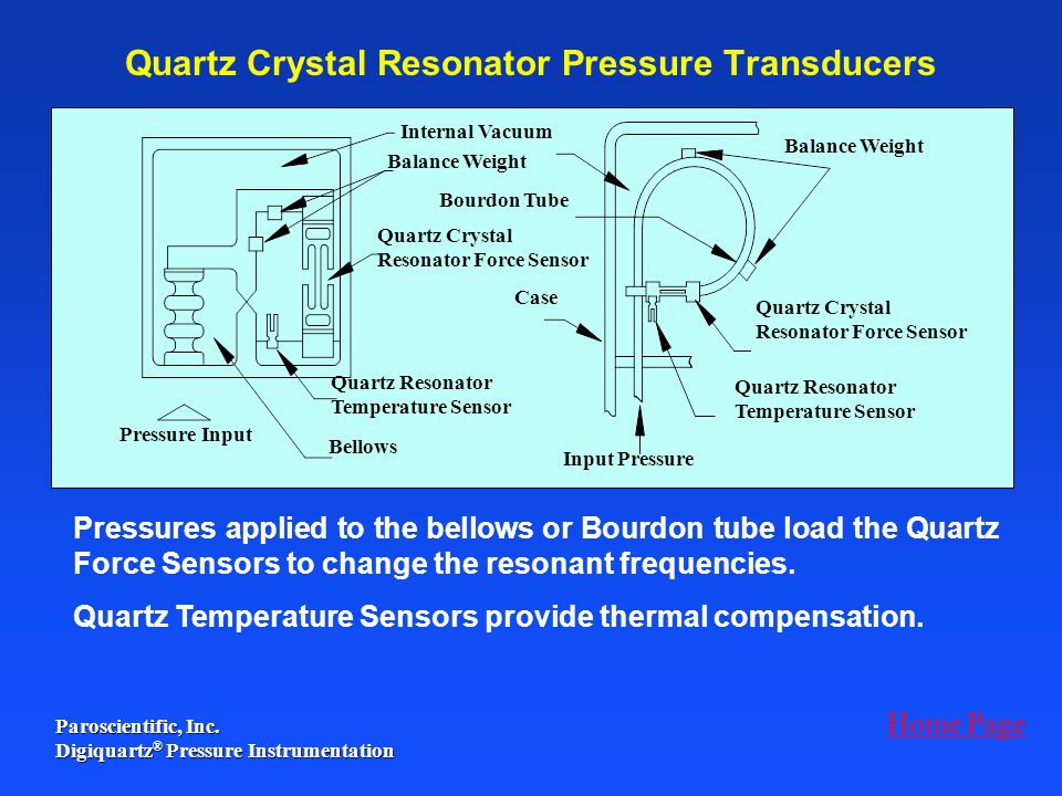 Paroscientific, Inc. Digiquartz ® Pressure Instrumentation Internal Vacuum Balance Weight Bourdon Tube Quartz Crystal Resonator Force Sensor Case Quar