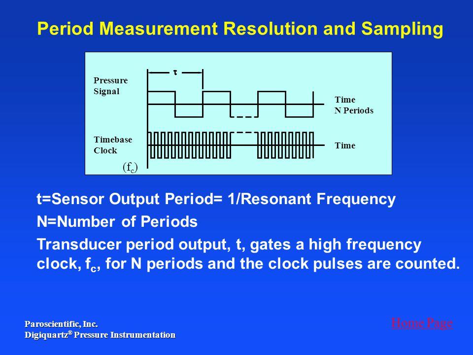 Paroscientific, Inc. Digiquartz ® Pressure Instrumentation Pressure Signal Timebase Clock Time N Periods Time t=Sensor Output Period= 1/Resonant Frequ