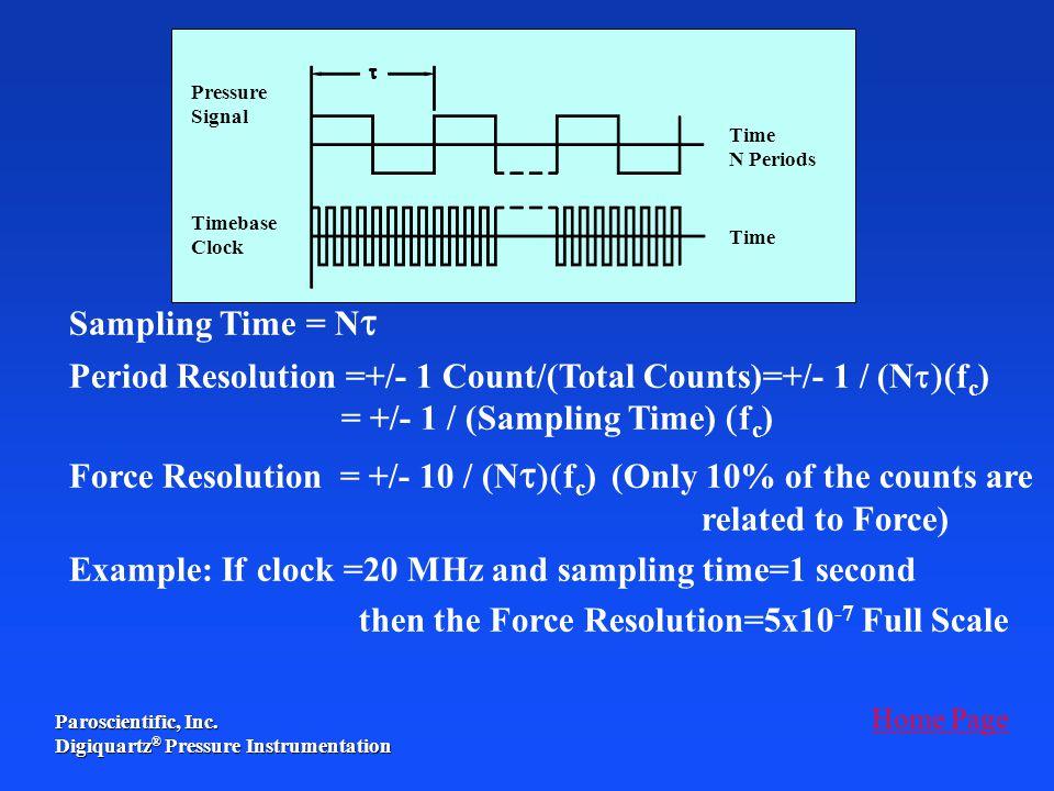 Paroscientific, Inc. Digiquartz ® Pressure Instrumentation Sampling Time = N Period Resolution =+/- 1 Count/(Total Counts)=+/- 1 / (N f c ) = +/- 1 /