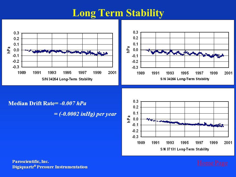 Paroscientific, Inc. Digiquartz ® Pressure Instrumentation Long Term Stability Median Drift Rate= -0.007 hPa = (-0.0002 inHg) per year Home Page