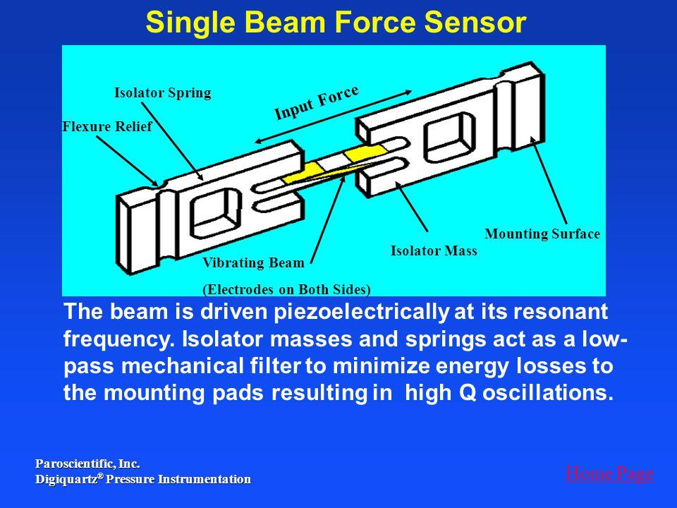 Paroscientific, Inc. Digiquartz ® Pressure Instrumentation Single Beam Force Sensor Drawing Flexure Relief Isolator Spring Input Force Vibrating Beam