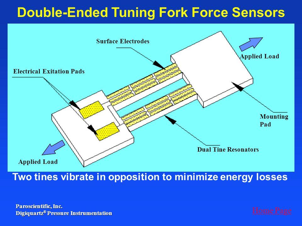 Paroscientific, Inc. Digiquartz ® Pressure Instrumentation Double-Ended Tuning Fork Force Sensors Drawing Electrical Exitation Pads Surface Electrodes