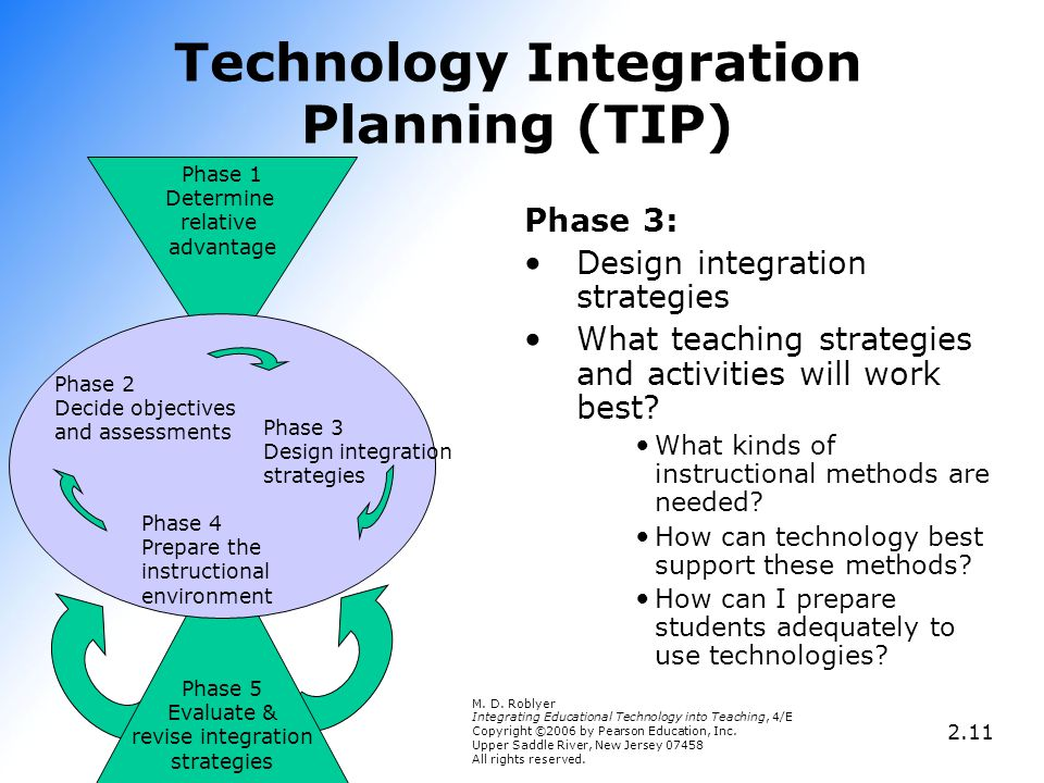 Phase 1 Determine relative advantage Technology Integration Planning (TIP) Phase 3: Design integration strategies What teaching strategies and activit