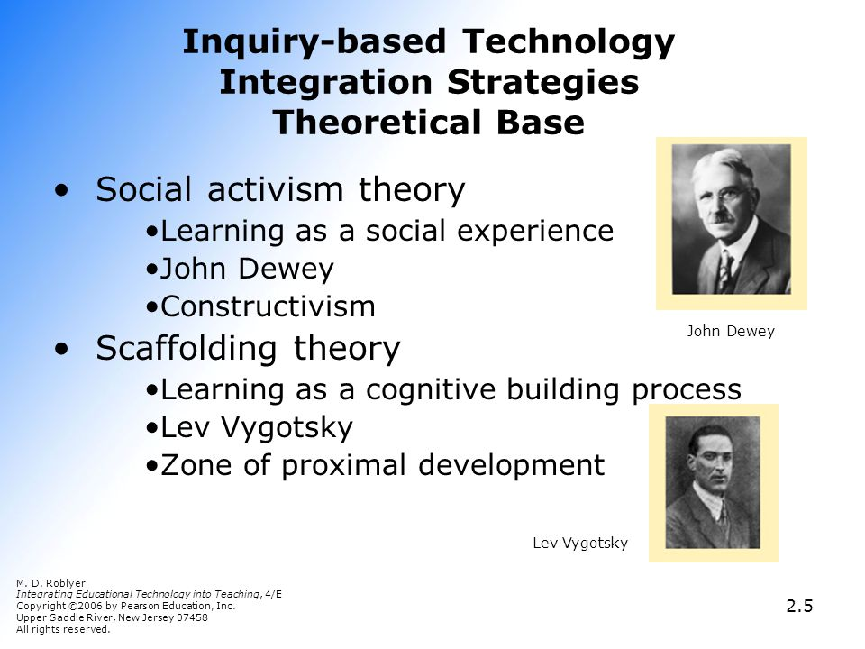 2.6 Inquiry-based Technology Integration Strategies Theoretical Base (continued) Child development theory Stages of development Jean Piaget Instructional support for child development Discovery learning Jerome Bruner Multiple Intelligences theories Role of intelligence in learning Howard Gardner M.