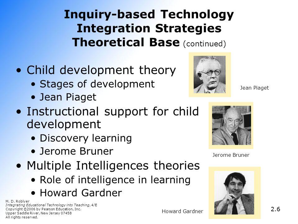 Technology Integration Strategies Based on Each Model M.