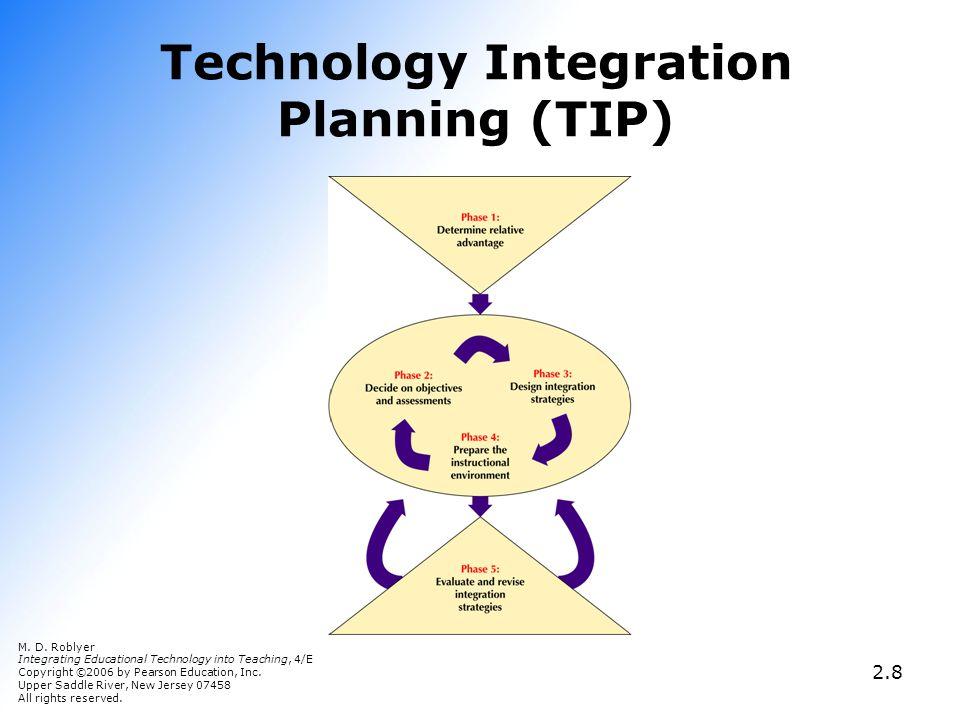 2.9 Phase 1 Determine relative advantage Technology Integration Planning (TIP) Phase 1: Determine relative advantage Why should I use a technology-based method.