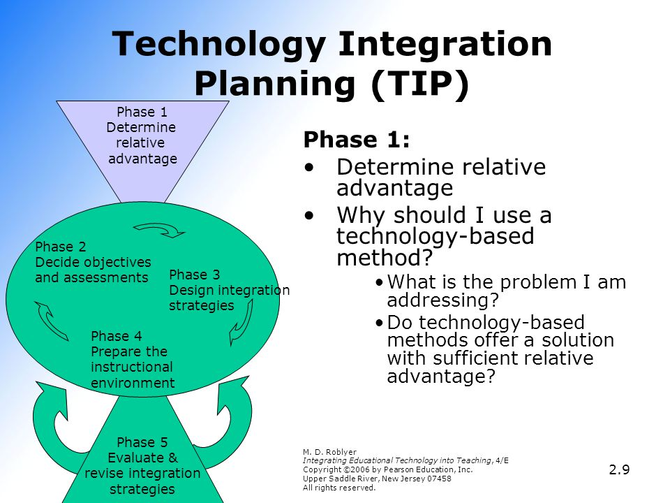 Phase 1 Determine relative advantage Technology Integration Planning (TIP) Phase 2: Decide objectives and assessments How will I know students have learned.