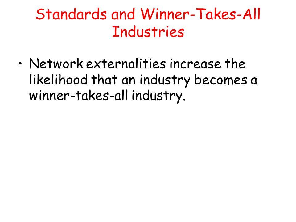 Standards and Winner-Takes-All Industries Network externalities increase the likelihood that an industry becomes a winner-takes-all industry.