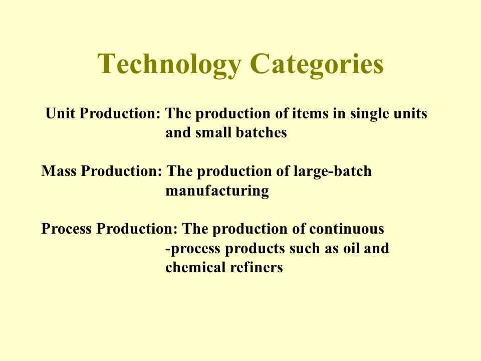 UNIT & PROCESS TECHNOLOGY & DESIGN