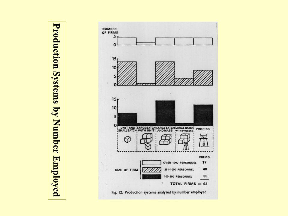 JAMES THOMPSON – TECHNOLOGY SYSTEMS THEORIST
