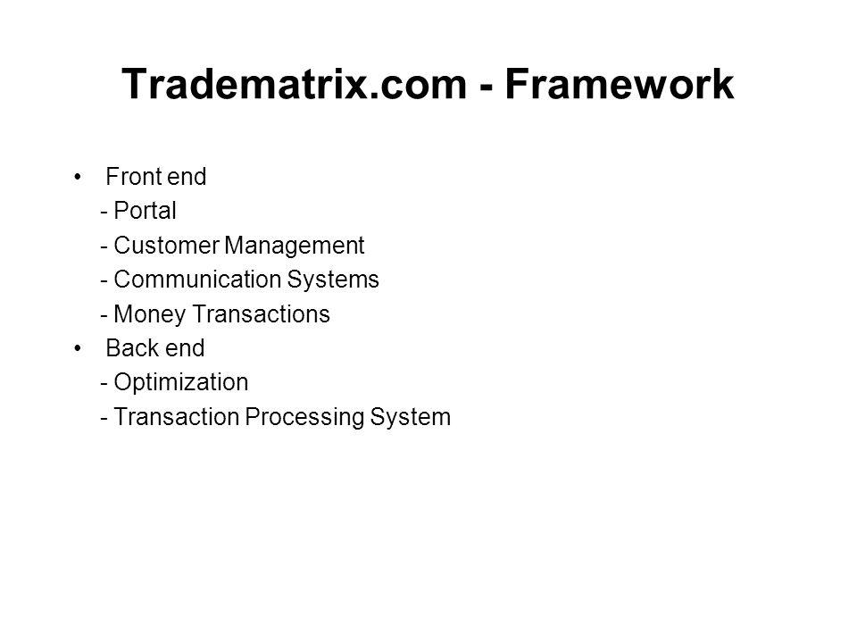 Tradematrix.com - Framework Front end - Portal - Customer Management - Communication Systems - Money Transactions Back end - Optimization - Transaction Processing System
