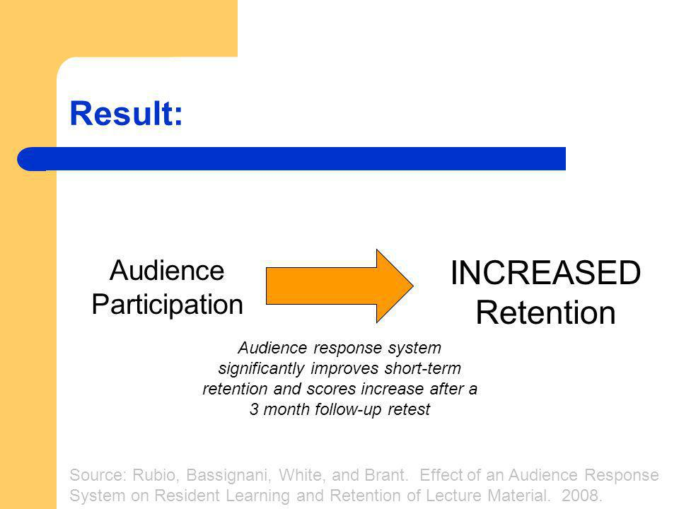 Result: Audience Participation INCREASED Retention Audience response system significantly improves short-term retention and scores increase after a 3 month follow-up retest Source: Rubio, Bassignani, White, and Brant.