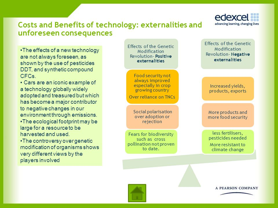 Costs and Benefits of technology: externalities and unforeseen consequences Effects of the Genetic Modification Revolution- Positive externalities Effects of the Genetic Modification Revolution- Negative externalities less fertilisers, pesticides needed More resistant to climate change More products and more food security Increased yields, products, exports Fears for biodiversity such as cross pollination not proven to date.
