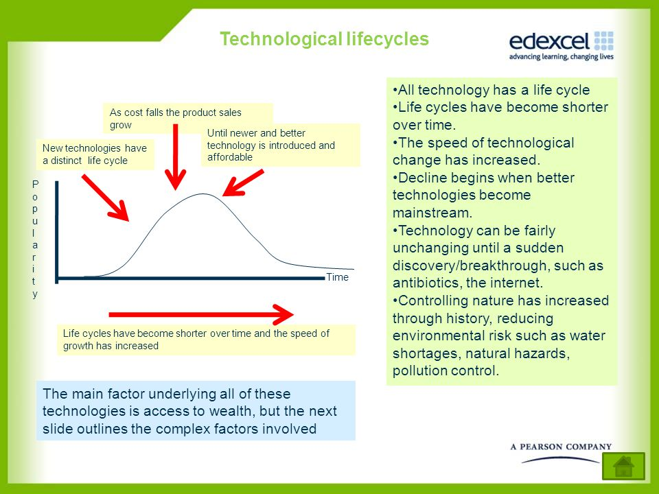 Technological lifecycles New technologies have a distinct life cycle As cost falls the product sales grow Until newer and better technology is introduced and affordable Life cycles have become shorter over time and the speed of growth has increased PopularityPopularity Time All technology has a life cycle Life cycles have become shorter over time.