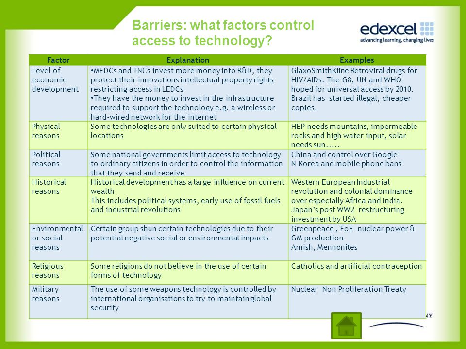 Barriers: what factors control access to technology.
