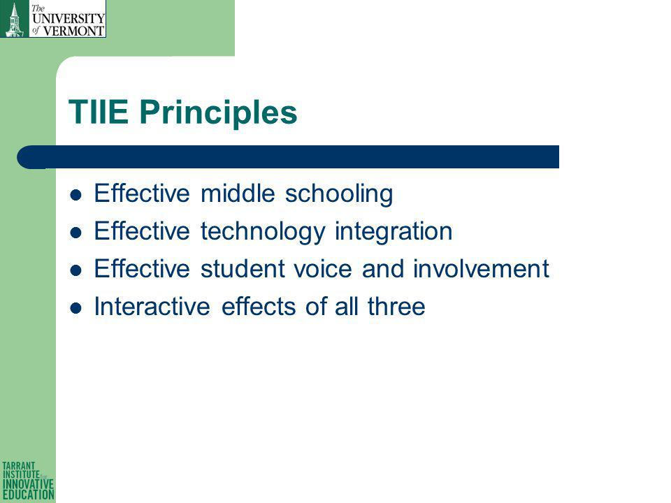 TIIE Principles Effective middle schooling Effective technology integration Effective student voice and involvement Interactive effects of all three