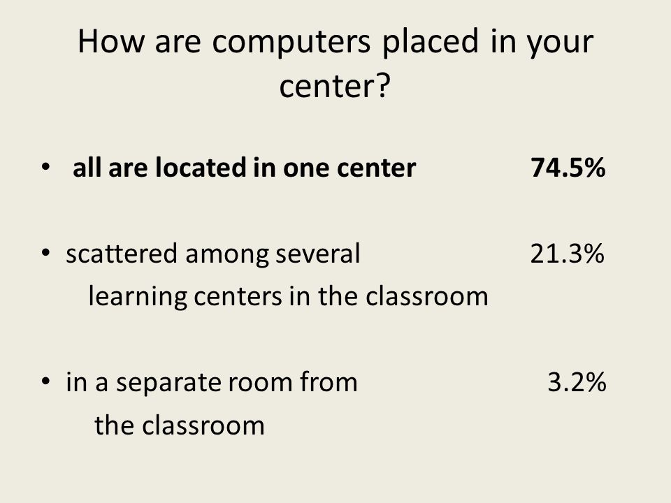 How are computers placed in your center? all are located in one center 74.5% scattered among several 21.3% learning centers in the classroom in a sepa