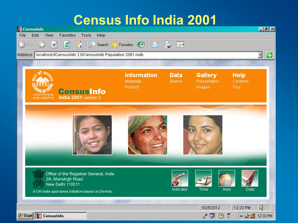 CensusInfo India
