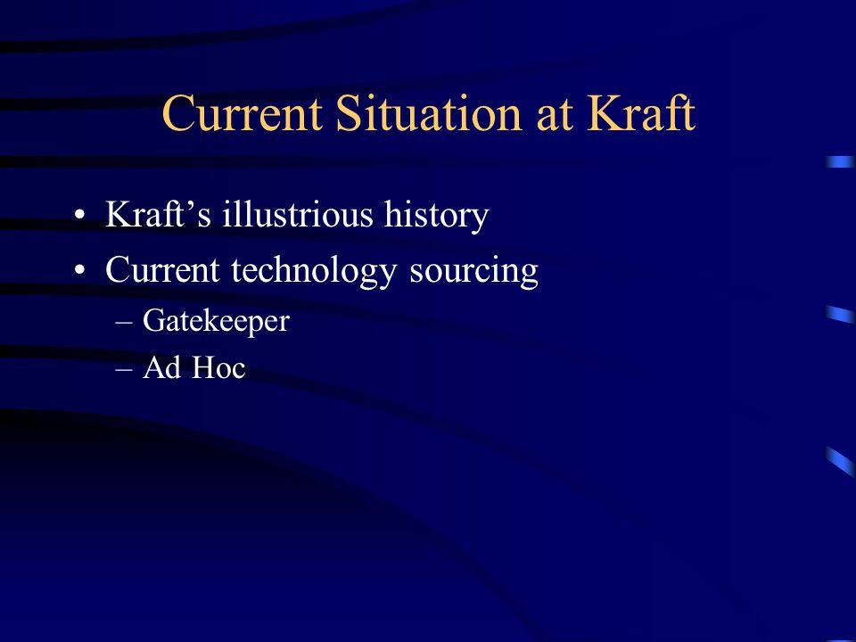 Current Situation at Kraft Krafts illustrious history Current technology sourcing –Gatekeeper –Ad Hoc