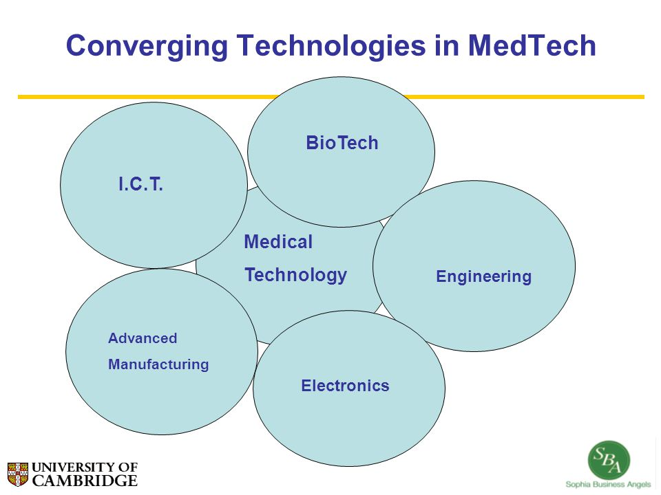Converging Technologies in MedTech I.C.T. BioTech Advanced Manufacturing Engineering Medical Technology Electronics