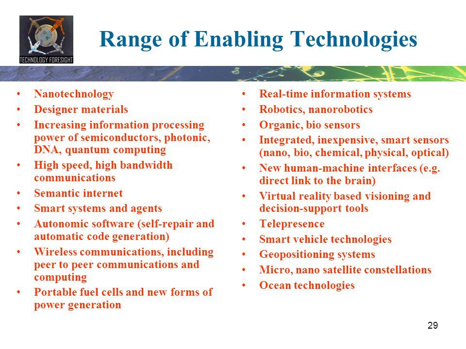 29 Range of Enabling Technologies Nanotechnology Designer materials Increasing information processing power of semiconductors, photonic, DNA, quantum