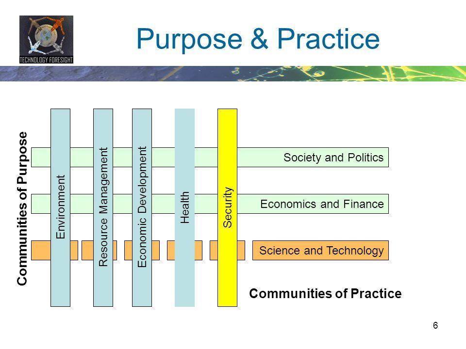 6 Science and Technology Society and Politics Economics and Finance Purpose & Practice EnvironmentResource ManagementEconomic DevelopmentHealthSecurit
