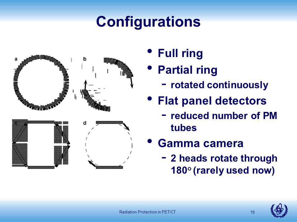 Radiation Protection in PET/CT 19 Configurations Full ring Partial ring - rotated continuously Flat panel detectors - reduced number of PM tubes Gamma