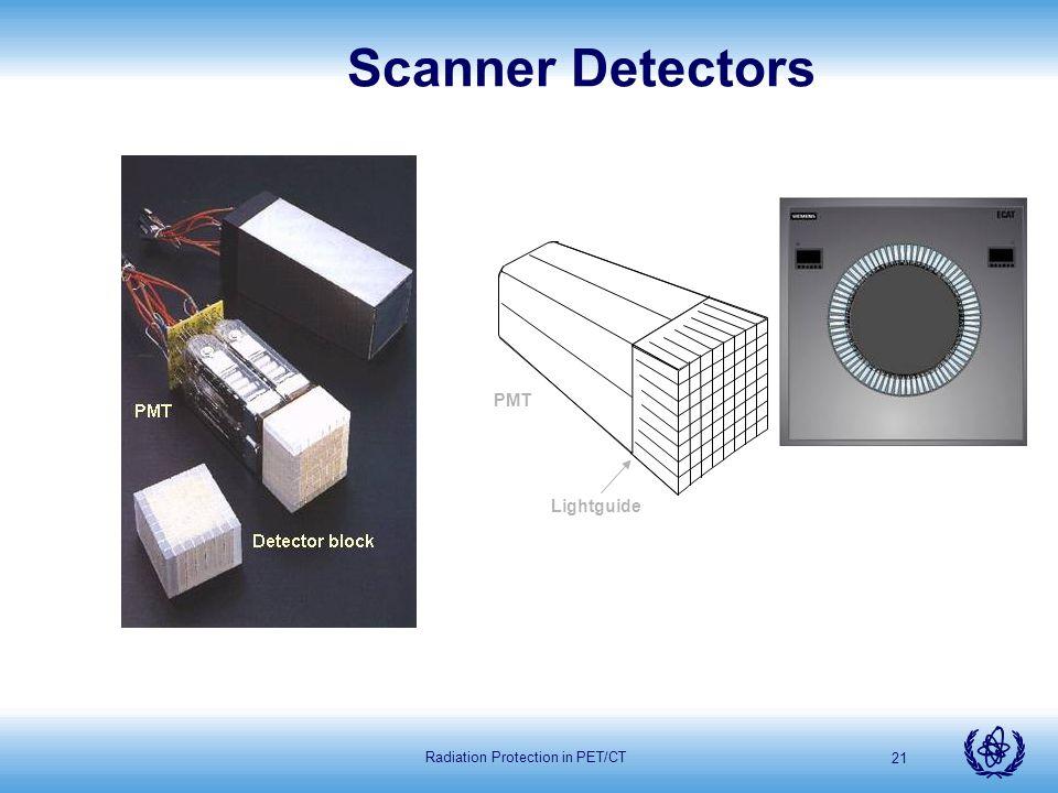 Radiation Protection in PET/CT 21 Scanner Detectors Lightguide PMT