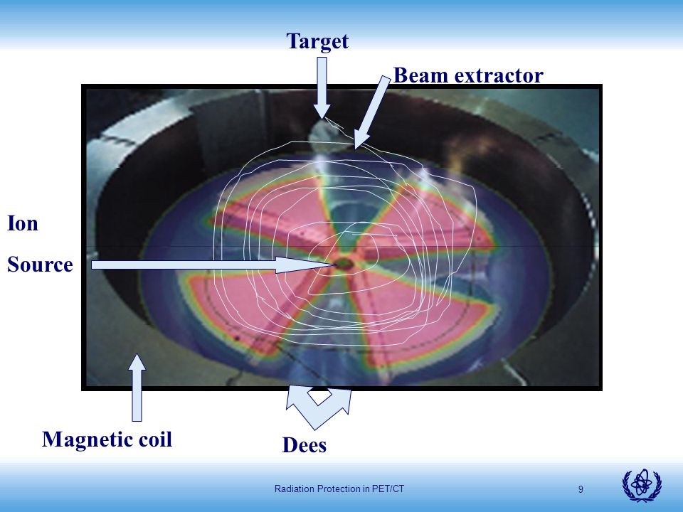 Radiation Protection in PET/CT 50 Attenuation Correction with CT CT - 120 kV (effective mean energy 70keV) But, attenuation maps are energy dependent, so… …need to adjust map from CT kV to 511 keV