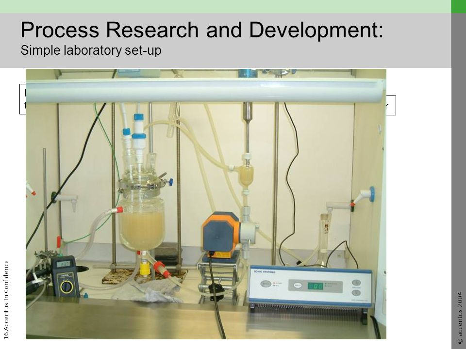 © accentus 2004 16 Accentus In Confidence C 3 technology from accentus Process Research and Development: Simple laboratory set-up Product solution US Horn / Probe Ultrasound generator Alternate withdrawal of slurry Vessel and flow-cell not in proportion Lasentec / turbidity probe