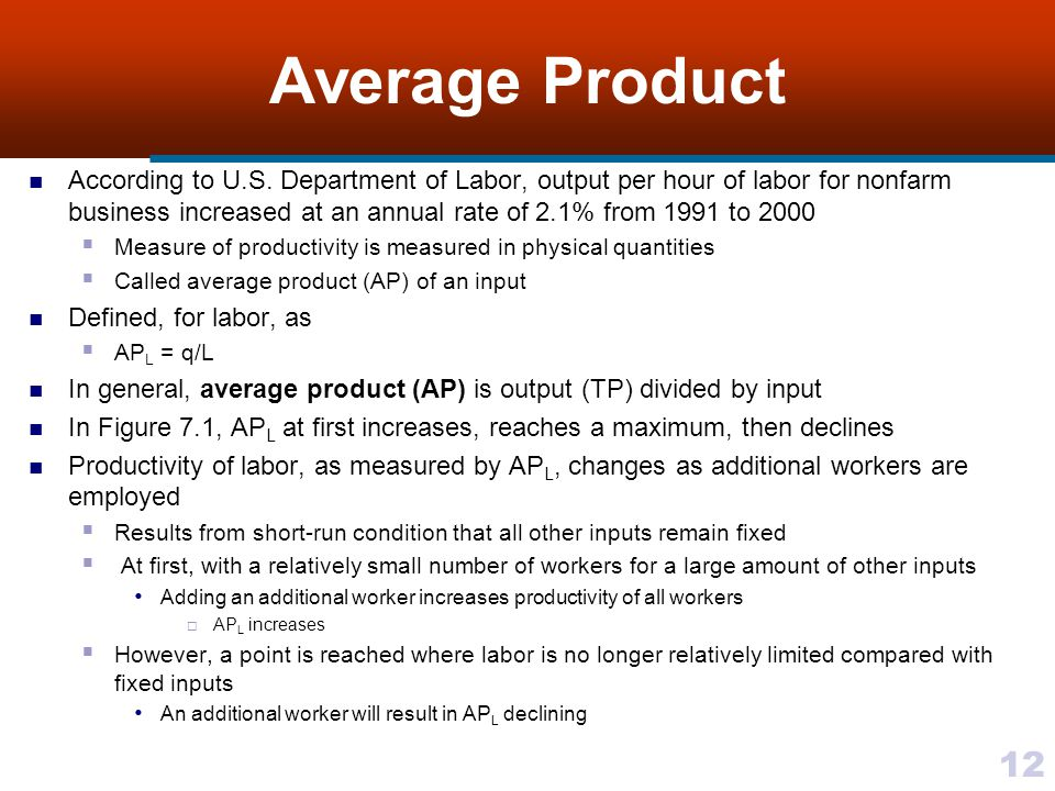 12 Average Product According to U.S. Department of Labor, output per hour of labor for nonfarm business increased at an annual rate of 2.1% from 1991