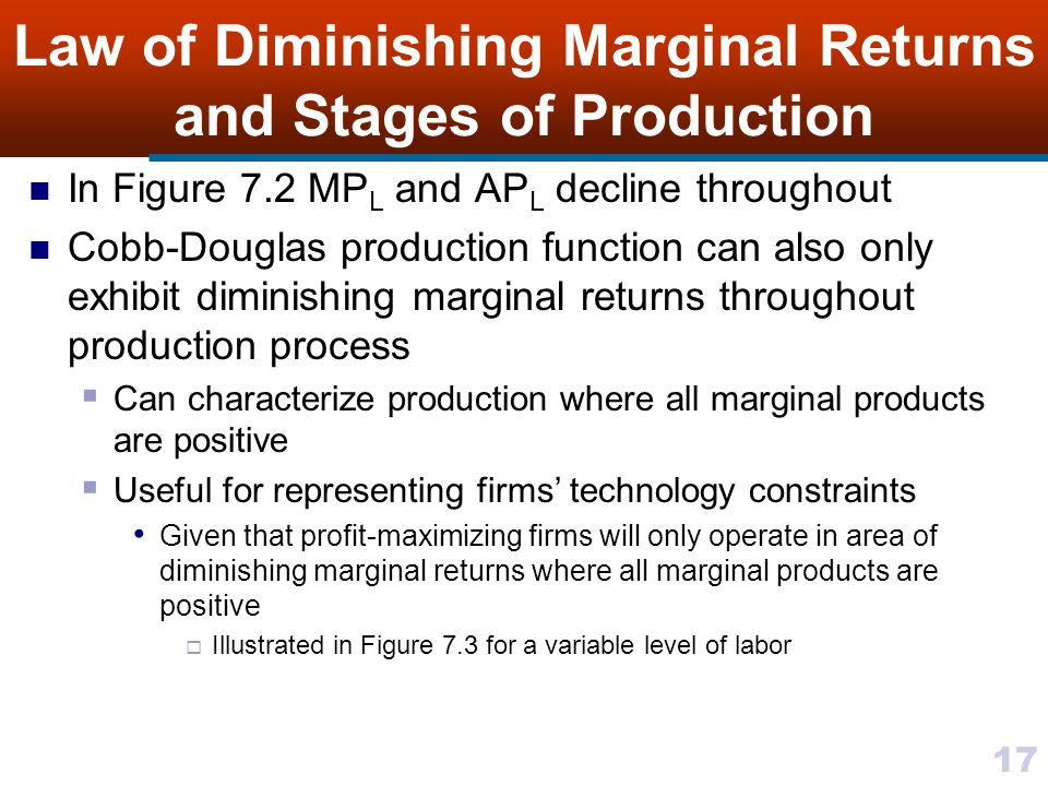 17 Law of Diminishing Marginal Returns and Stages of Production In Figure 7.2 MP L and AP L decline throughout Cobb-Douglas production function can al