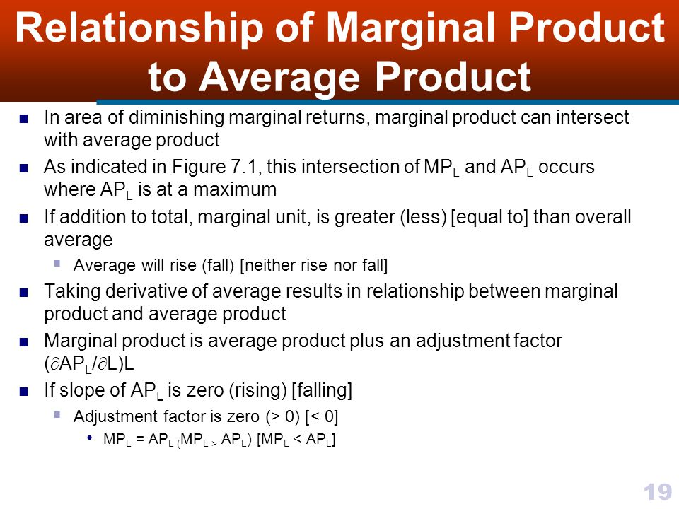 19 Relationship of Marginal Product to Average Product In area of diminishing marginal returns, marginal product can intersect with average product As